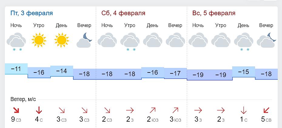 В выходные дни в Кирове похолодает