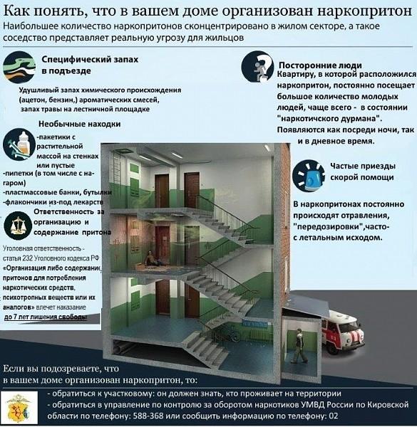 Полиция сообщила кировчанам о признаках квартир, где обитают наркоманы