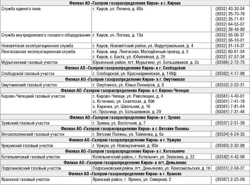 Вадим Варакин: «Как сделать газовую плиту безопасной?»