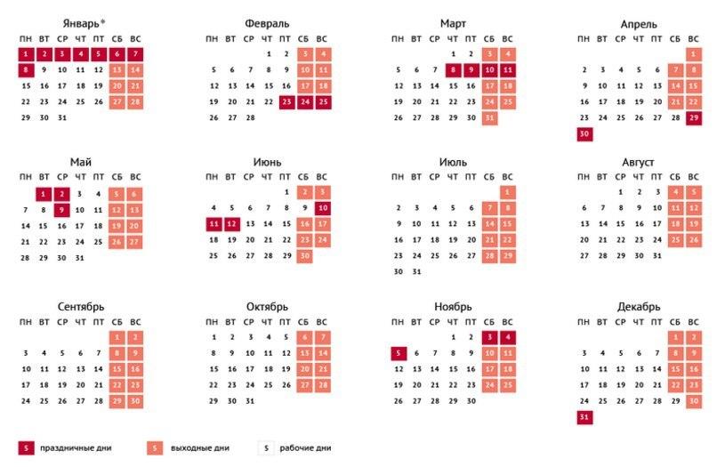 Стало известно, сколько выходных нас ждет в 2018 году (+КАЛЕНДАРЬ)