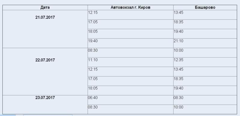 Расписание 11 автобуса киров 2017