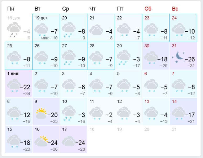 В Новогоднюю ночь синоптики обещают морозы ниже -30°C
