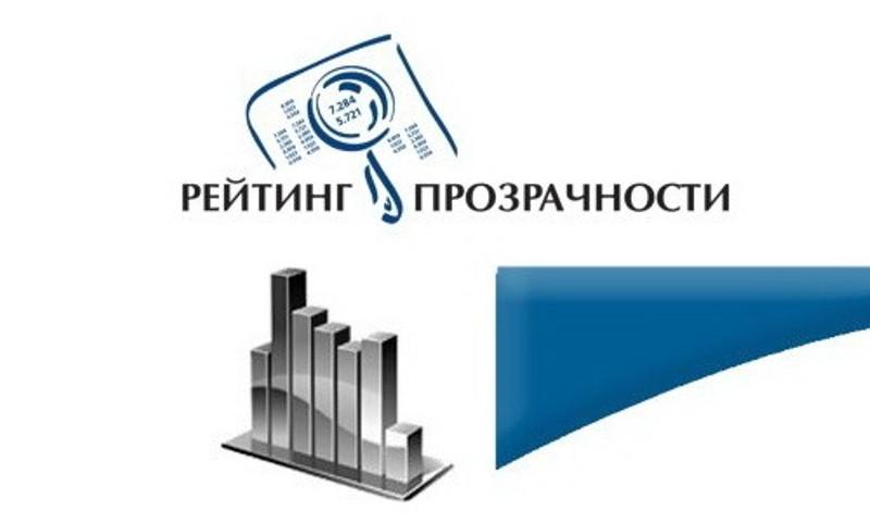 Кировская область вошла в топ-5 регионов России по прозрачности госзакупок