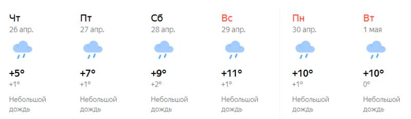 На Киров надвигается вторая волна непогоды
