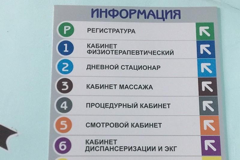 Перемены для удобства пациентов в Слободской ЦРБ