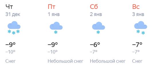 Стал известен прогноз погоды в Кирове на Новый год