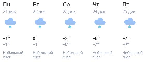 В Кирове начнётся оттепель