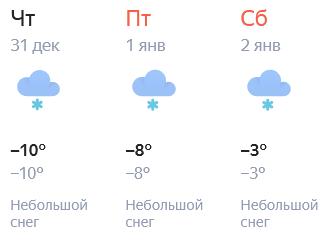 До нового года в Кирове будет резкий перепад температуры