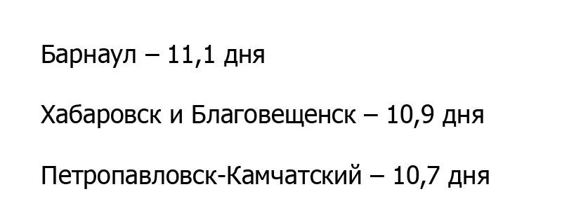 Стало известно, сколько туристы проводят времени в Кирове