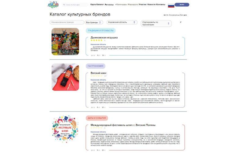 Кировчан просят поддержать местные бренды
