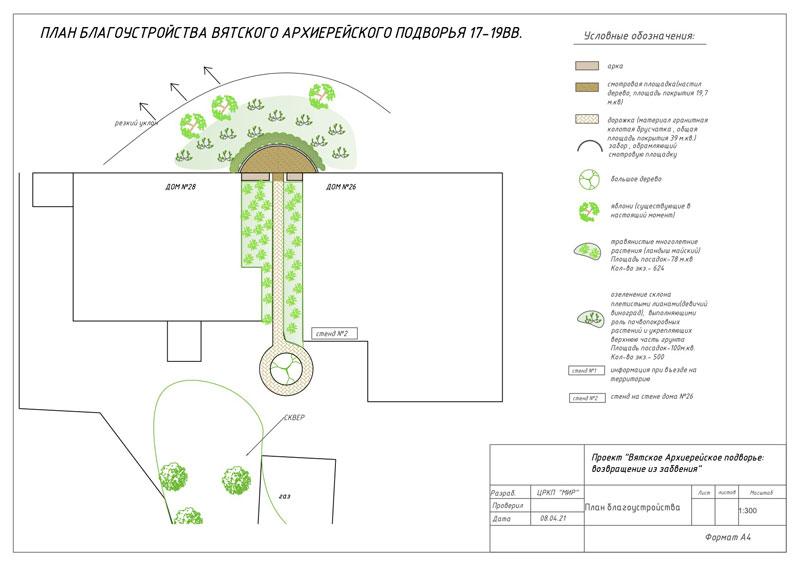 Волонтеры хотят благоустроить бывшее архиерейское подворье в Кирове