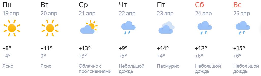 В Киров возвращаются дожди