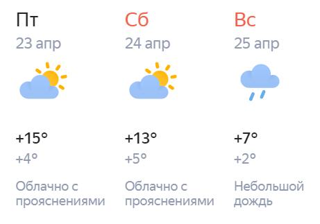 В Кирове в выходные произойдет перепад температур