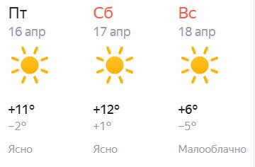 В Кирове станет в 2 раза прохладнее