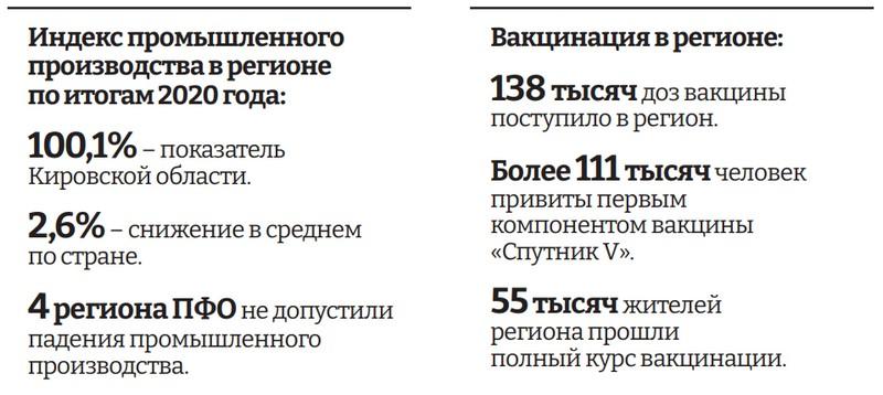 Игорь Васильев: «Сейчас до Москвы из моего кабинета можно «доехать» за 30 секунд»