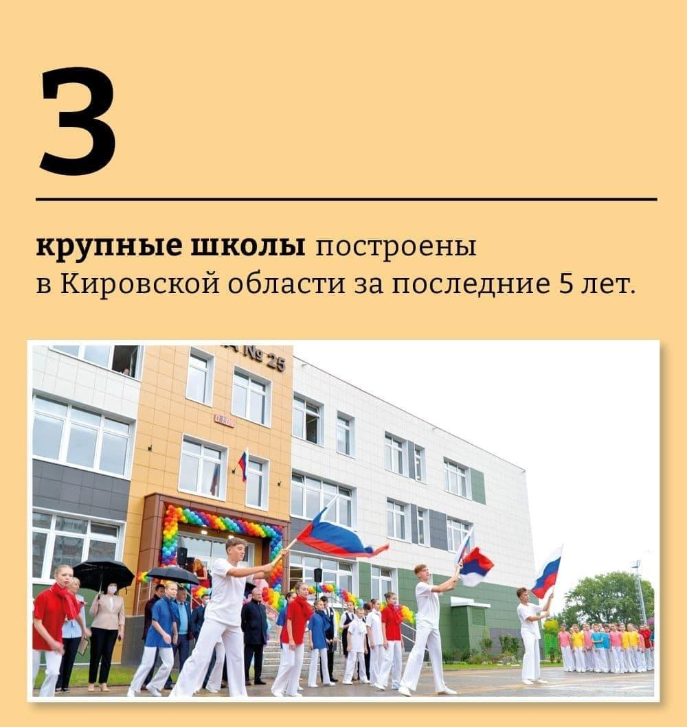 31 мая губернатор Кировской области Игорь Васильев отмечает юбилей