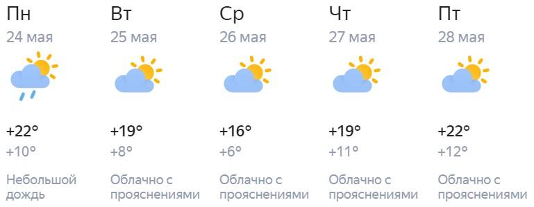Последние майские дни в Кирове пройдут без жары