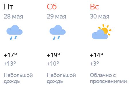 В последние дни мая в Кирове ожидаются температурные качели