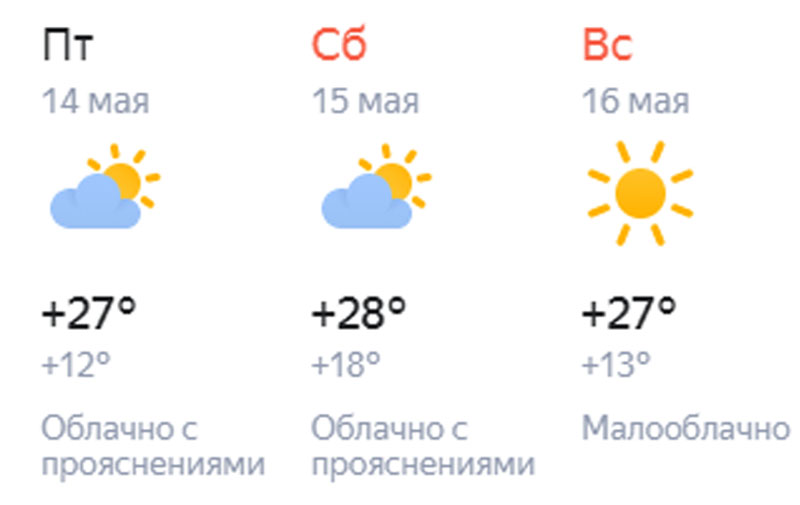 В выходные кировчан ждет небывалая для мая жара