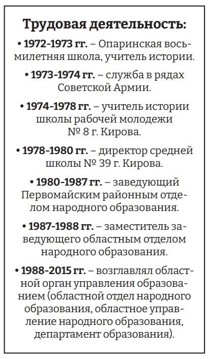 Анатолий Чурин: о школе своего детства, учителях-фронтовиках и «самых главных» книгах