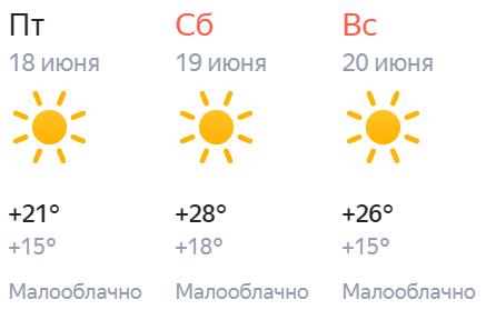 В выходные в Кирове будет жарко и солнечно