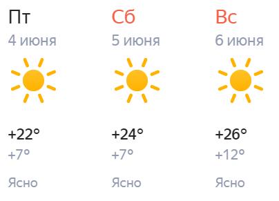 Первые летние выходные в Кирове будут жаркими