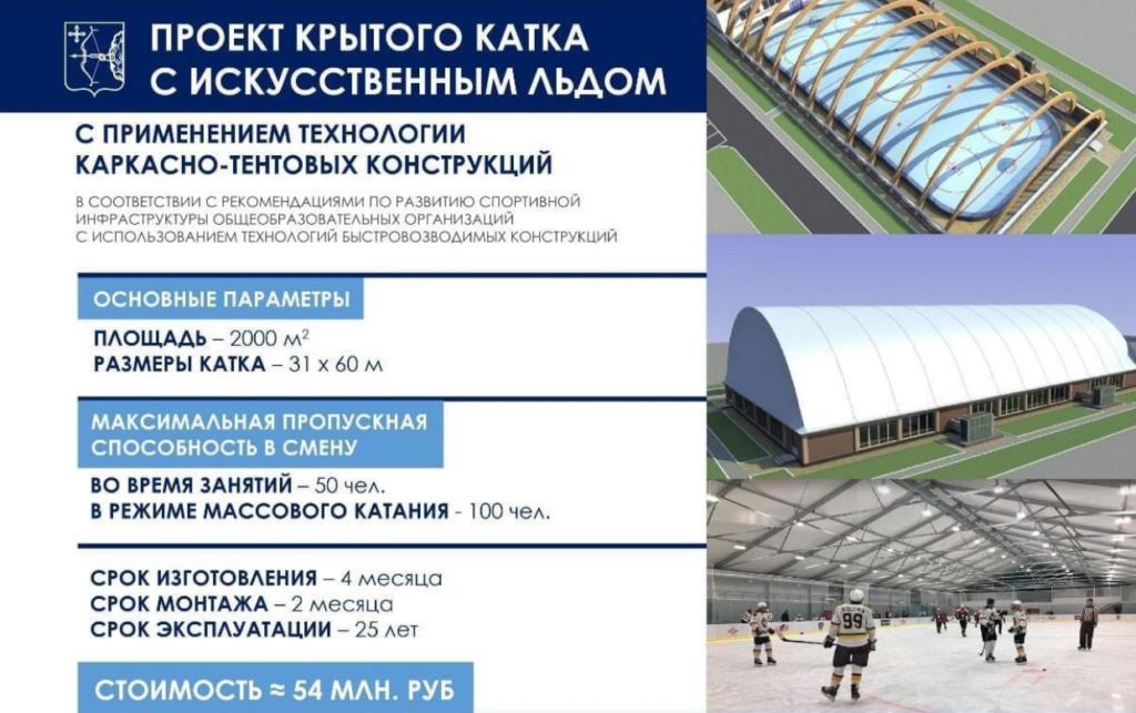 Представлен проект крытого ледового катка в Слободском