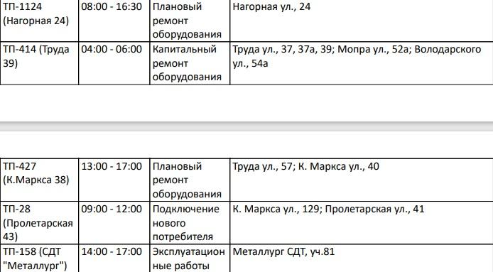 2 августа десятки домов в Кирове останутся без света